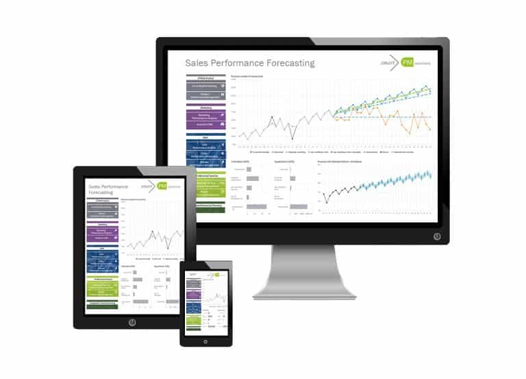 Sales Performance Forecasting Landing Page smartPM.solutions